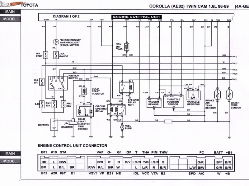 ae86 wiring diagram fellow ae86 ppl plz help boostcruising  fellow ae86 ppl plz help boostcruising