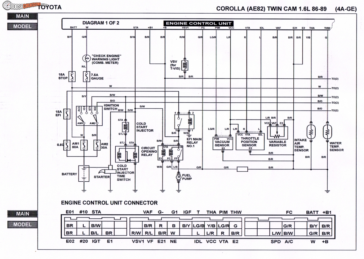 Ae86 Wiring Diagram - Wiring Diagram Dash on obd0 to obd1 conversion harness, electrical harness, fall protection harness, dog harness, nakamichi harness, safety harness, maxi-seal harness, battery harness, amp bypass harness, alpine stereo harness, cable harness, oxygen sensor extension harness, pony harness, radio harness, pet harness, suspension harness, engine harness,